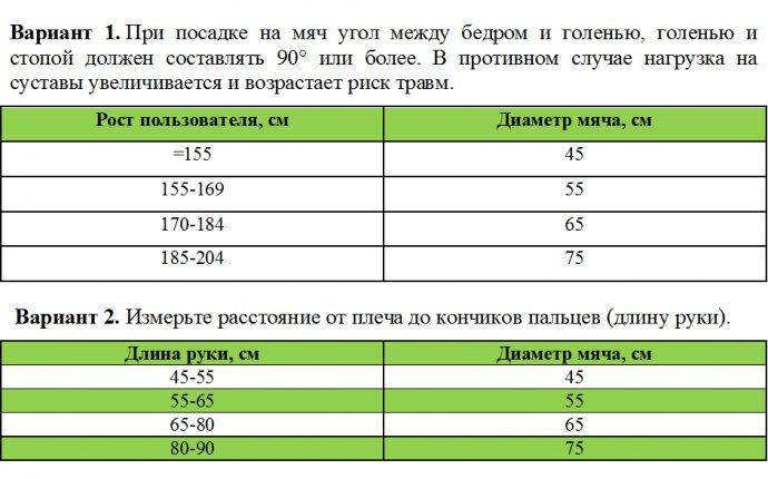 Таблица размеров Информация по